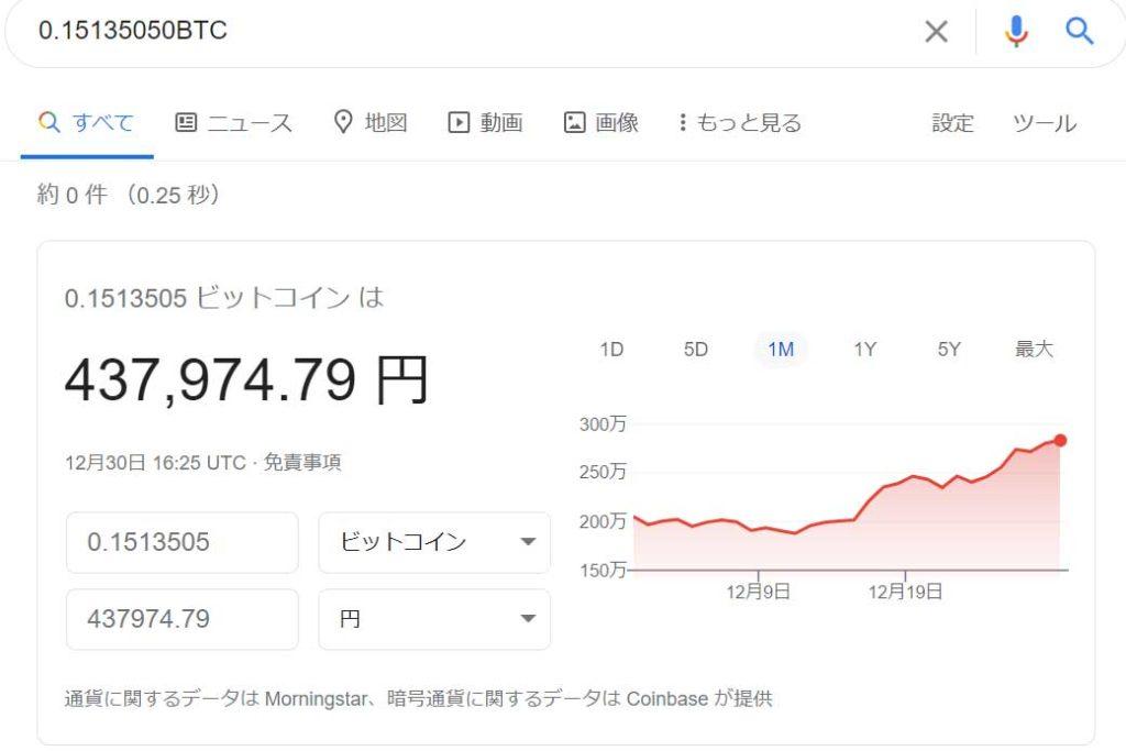 20201231ビットコイン相場